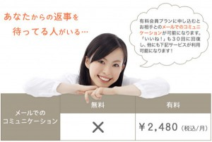 DMM恋活利用料金