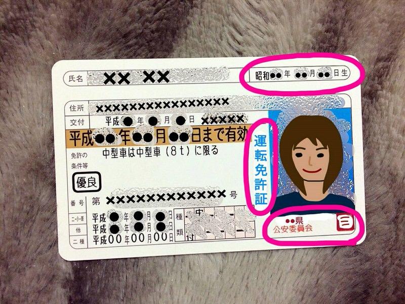 免許証の例